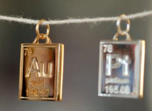 Periodic Pendants